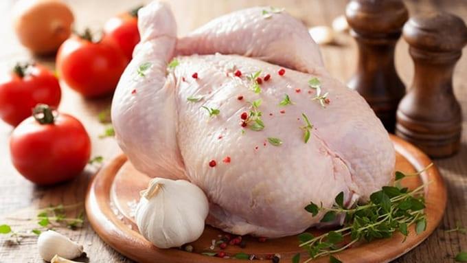 Цена мяса курицы
